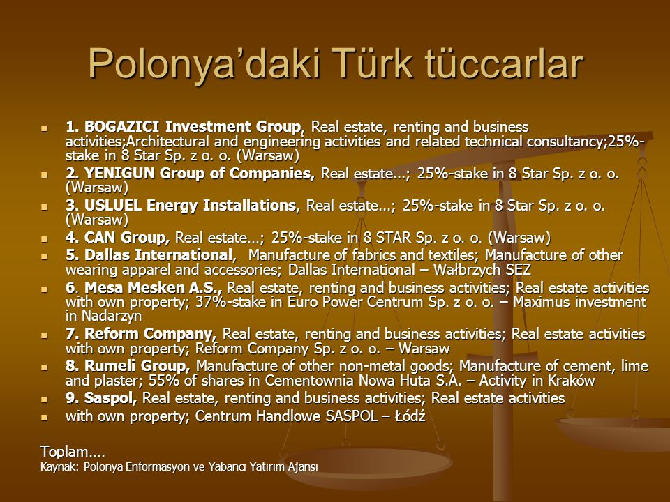 Polonya'daki Türk tüccarlar 1. BOGAZICI Investment Group, Real estate, renting and business activities;Architectural and engineering activities and re