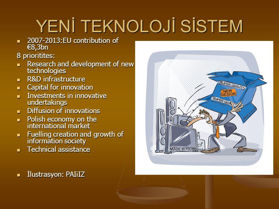 YENİ TEKNOLOJİ SİSTEM 2007-2013:EU contribution of €8,3bn 2007-2013:EU contribution of €8,3bn 8 prioritites: Research and development of new technolog