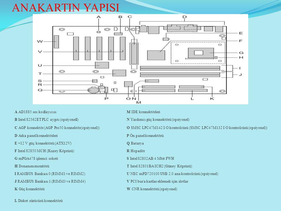 ANAKARTIN YAPISI A AD1885 ses kodlayıcısıM IDE konnektörleri B Intel 82562ET PLC aygıtı (opsiyonell)N Yardımcı güç konnektörü (opsiyonel) C AGP konnek