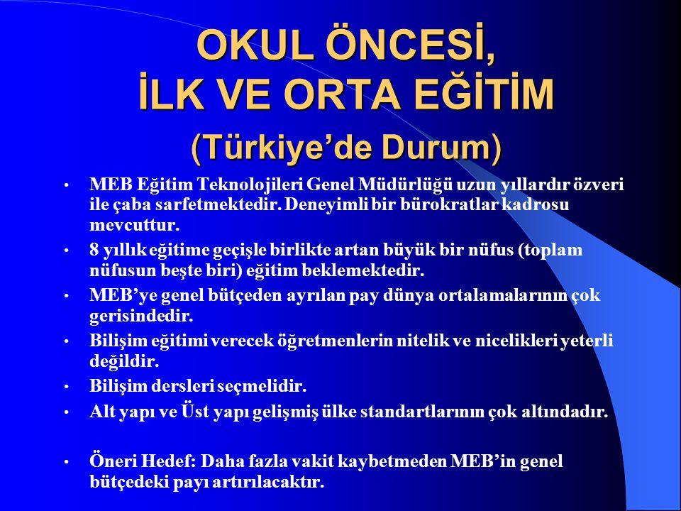 OKUL ÖNCESİ, İLK VE ORTA EĞİTİM ( Türkiye'de Durum ) MEB Eğitim Teknolojileri Genel Müdürlüğü uzun yıllardır özveri ile çaba sarfetmektedir. Deneyimli