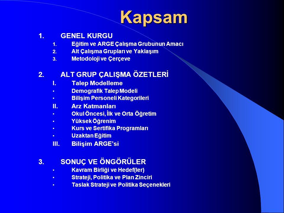 Kapsam 1.GENEL KURGU 1. Eğitim ve ARGE Çalışma Grubunun Amacı 2. Alt Çalışma Grupları ve Yaklaşım 3. Metodoloji ve Çerçeve 2.ALT GRUP ÇALIŞMA ÖZETLERİ