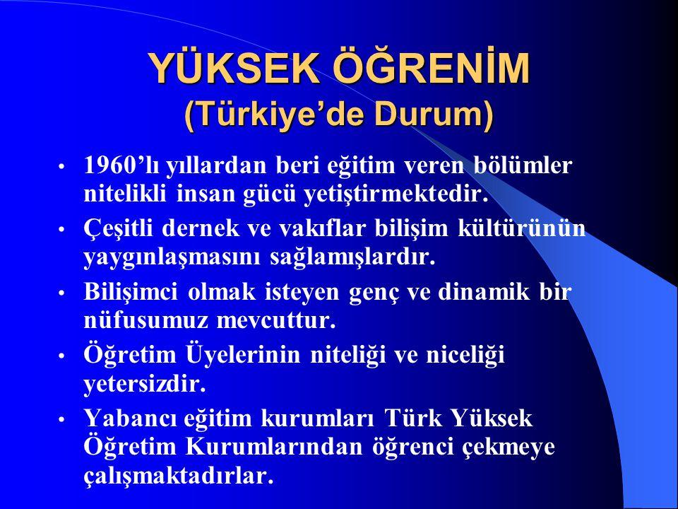 YÜKSEK ÖĞRENİM (Türkiye'de Durum) 1960'lı yıllardan beri eğitim veren bölümler nitelikli insan gücü yetiştirmektedir. Çeşitli dernek ve vakıflar biliş