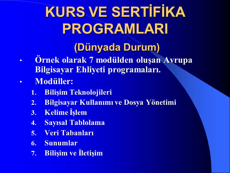 KURS VE SERTİFİKA PROGRAMLARI (Dünyada Durum) Örnek olarak 7 modülden oluşan Avrupa Bilgisayar Ehliyeti programaları. Modüller: 1. Bilişim Teknolojile