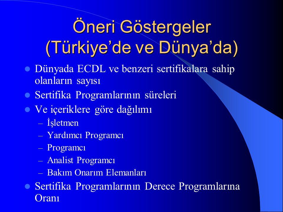 Öneri Göstergeler (Türkiye'de ve Dünya'da) Dünyada ECDL ve benzeri sertifikalara sahip olanların sayısı Sertifika Programlarının süreleri Ve içerikler