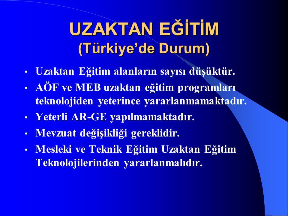 UZAKTAN EĞİTİM (Türkiye'de Durum) Uzaktan Eğitim alanların sayısı düşüktür. AÖF ve MEB uzaktan eğitim programları teknolojiden yeterince yararlanmamak