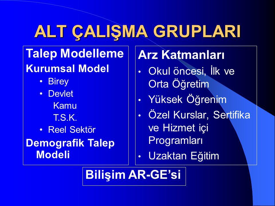 EĞİTİM ve ARGE ÇALIŞMA GRUBU 1.