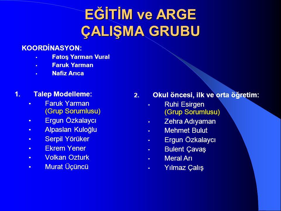 EĞİTİM ve ARGE ÇALIŞMA GRUBU 1. Talep Modelleme: Faruk Yarman (Grup Sorumlusu) Ergun Özkalaycı Alpaslan Kuloğlu Serpil Yörüker Ekrem Yener Volkan Oztu