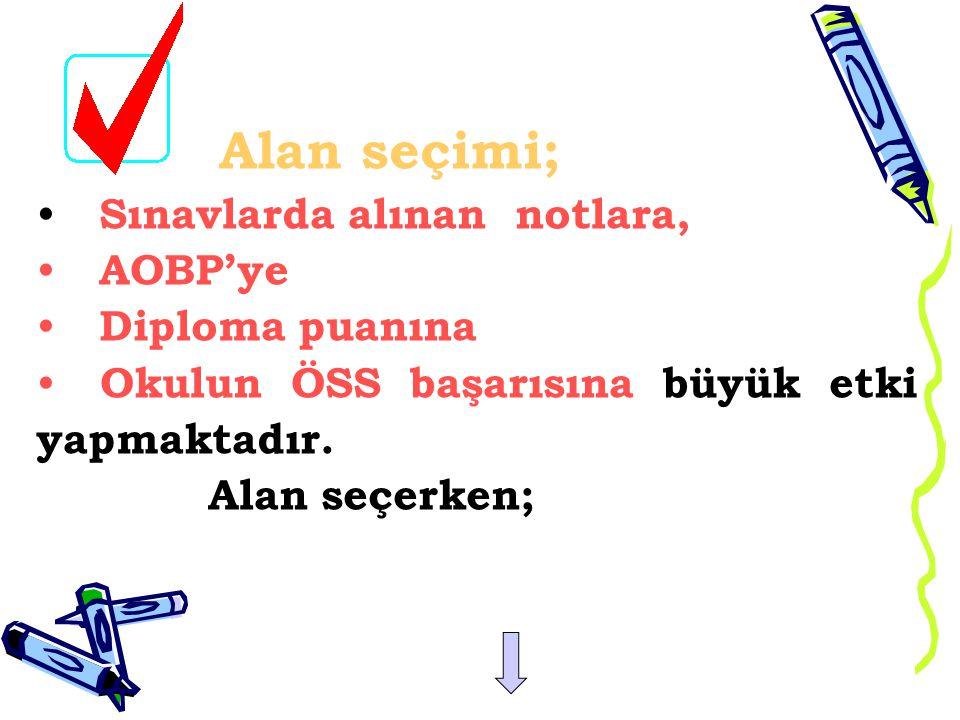 Alan seçimi; Sınavlarda alınan notlara, AOBP'ye Diploma puanına Okulun ÖSS başarısına büyük etki yapmaktadır.