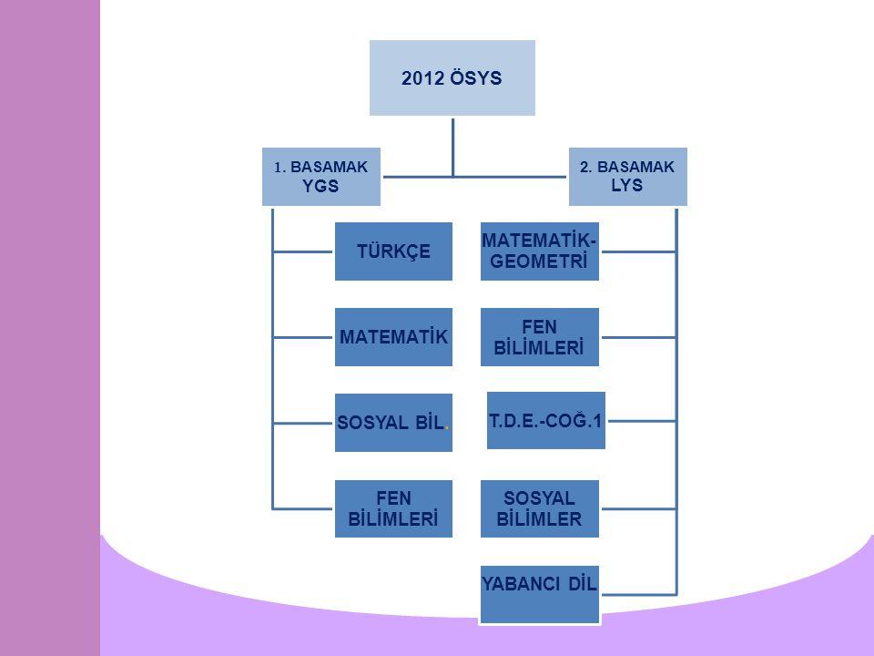 2012 ÖSYS 1. BASAMAK YGS TÜRKÇE MATEMATİK SOSYAL BİL.