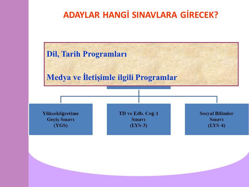 ADAYLAR HANGİ SINAVLARA GİRECEK. Yükseköğretime Geçiş Sınavı (YGS) TD ve Edb.