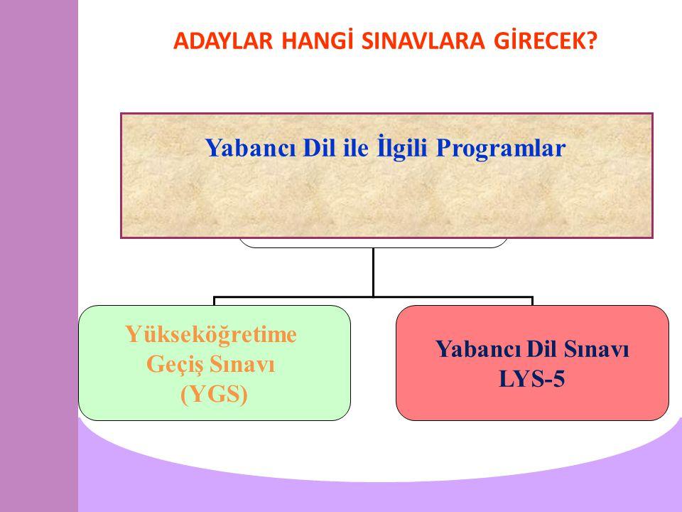 ADAYLAR HANGİ SINAVLARA GİRECEK? Yükseköğretime Geçiş Sınavı (YGS) Yabancı Dil Sınavı LYS-5 Yabancı Dil ile İlgili Programlar