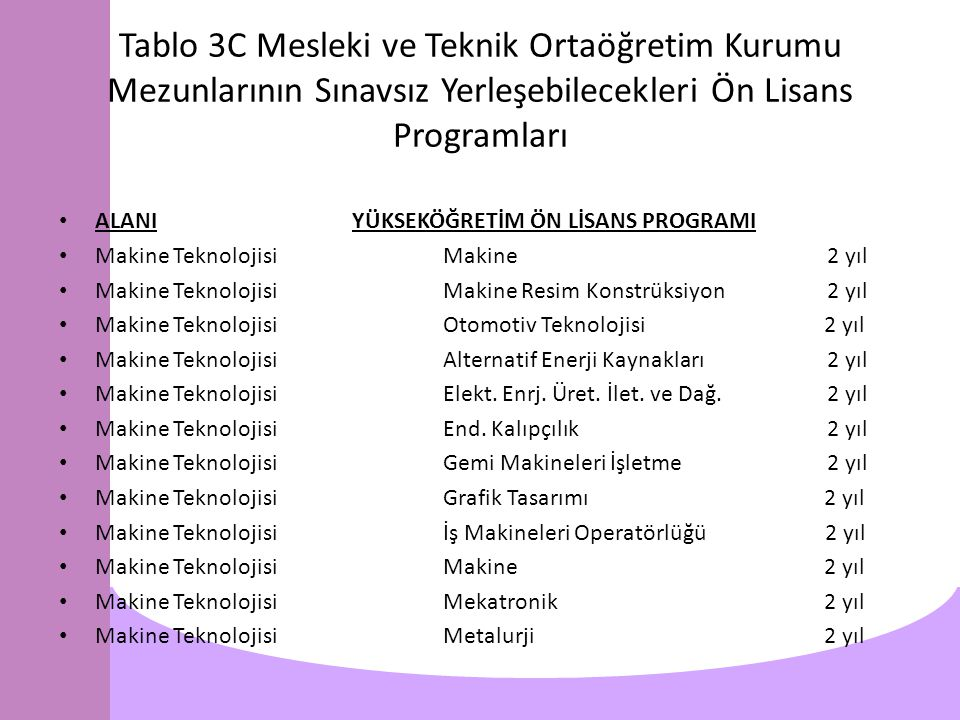 Tablo 3C Mesleki ve Teknik Ortaöğretim Kurumu Mezunlarının Sınavsız Yerleşebilecekleri Ön Lisans Programları ALANI YÜKSEKÖĞRETİM ÖN LİSANS PROGRAMI Makine TeknolojisiMakine2 yıl Makine TeknolojisiMakine Resim Konstrüksiyon 2 yıl Makine TeknolojisiOtomotiv Teknolojisi 2 yıl Makine TeknolojisiAlternatif Enerji Kaynakları 2 yıl Makine TeknolojisiElekt.