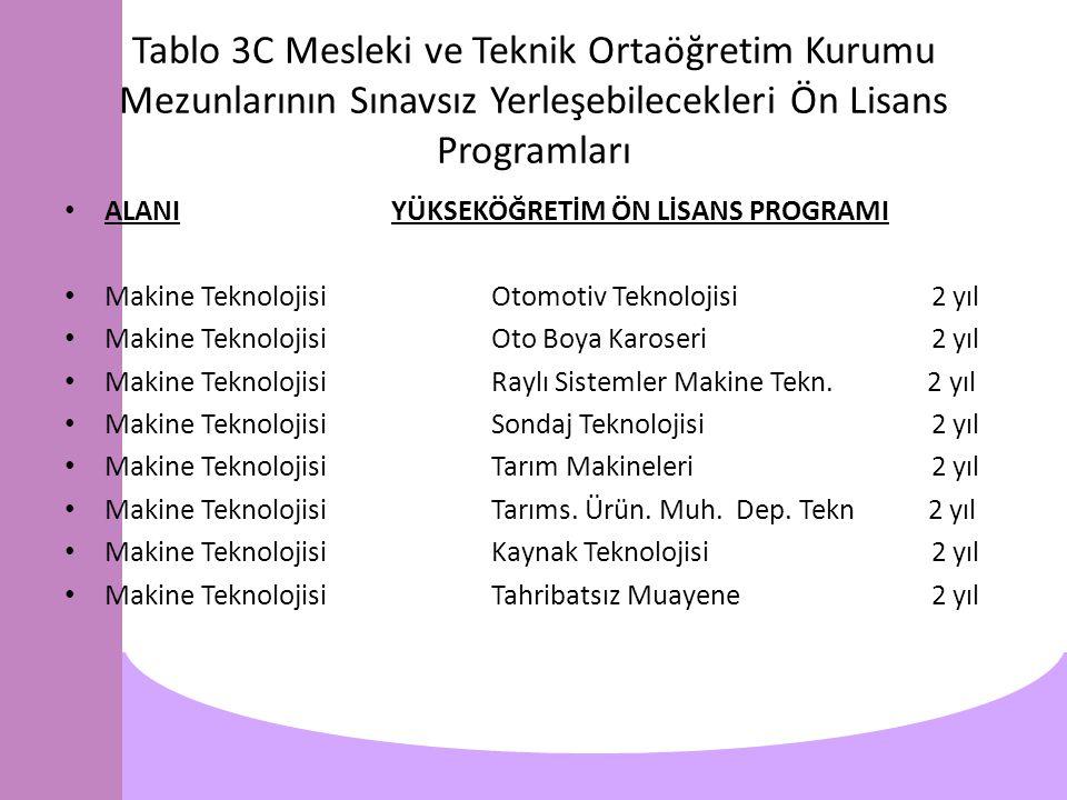 Tablo 3C Mesleki ve Teknik Ortaöğretim Kurumu Mezunlarının Sınavsız Yerleşebilecekleri Ön Lisans Programları ALANI YÜKSEKÖĞRETİM ÖN LİSANS PROGRAMI Ma