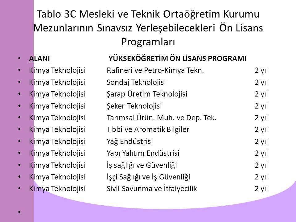 Tablo 3C Mesleki ve Teknik Ortaöğretim Kurumu Mezunlarının Sınavsız Yerleşebilecekleri Ön Lisans Programları ALANI YÜKSEKÖĞRETİM ÖN LİSANS PROGRAMI Ki