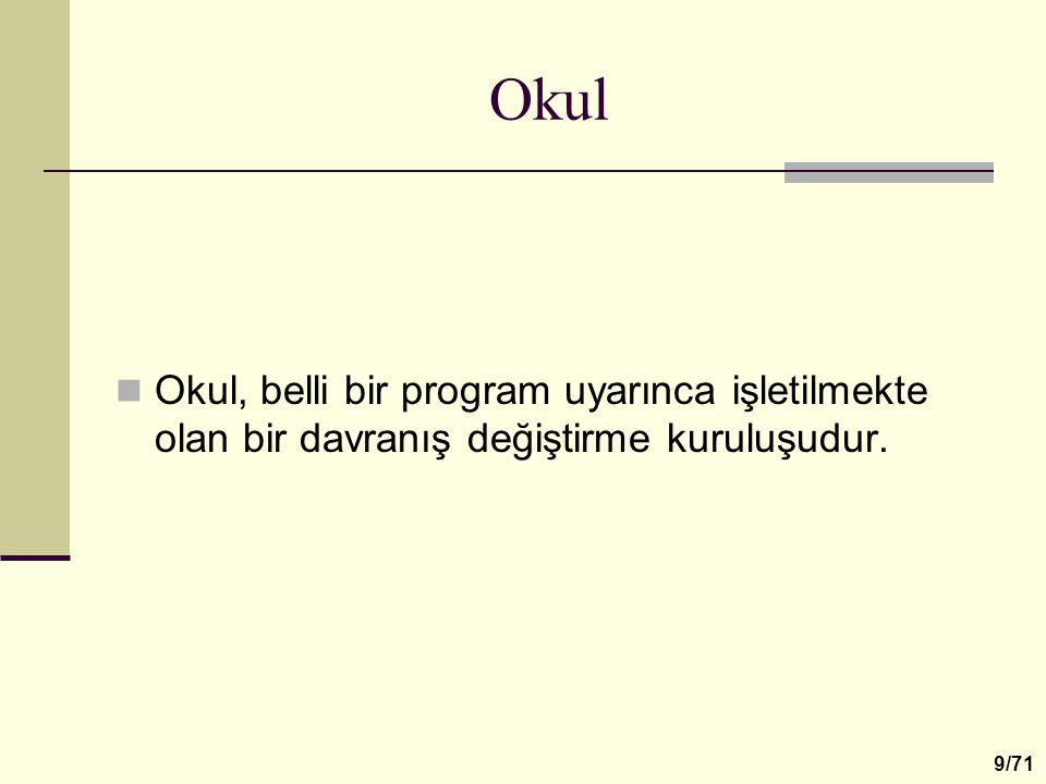 Okulun Amacı Okulun en önemli amacı, öğrencilerin öğrenme kapasitelerini artırmaktır. 10/71