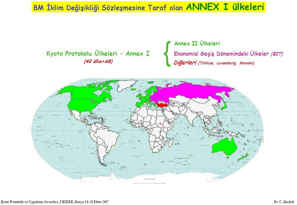 Kyoto Protokolü ve Uygulama Sorunları, UKIDEK, Konya 18-20 Ekim 2007 Dr. C. Zanbak { Kyoto Protokolu Ülkeleri – Annex I (40 ülke+AB) Annex II Ülkeleri