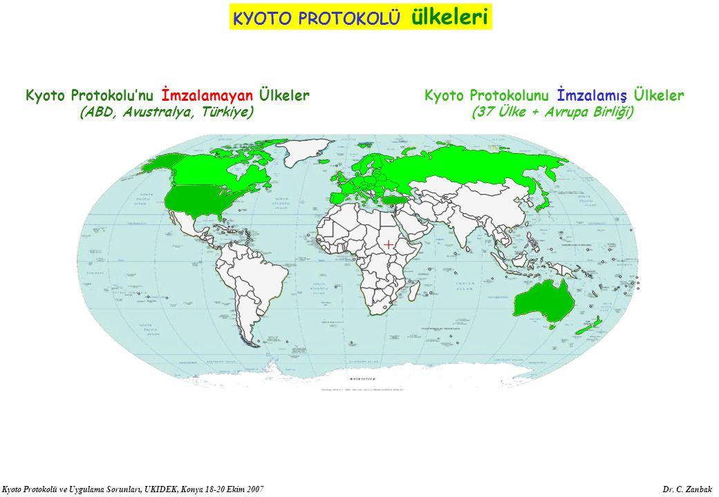 Kyoto Protokolü ve Uygulama Sorunları, UKIDEK, Konya 18-20 Ekim 2007 Dr. C. Zanbak Kyoto Protokolu'nu İmzalamayan Ülkeler (ABD, Avustralya, Türkiye) K
