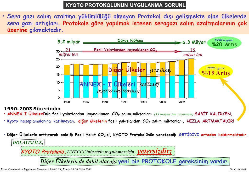 Kyoto Protokolü ve Uygulama Sorunları, UKIDEK, Konya 18-20 Ekim 2007 Dr. C. Zanbak Sera gazı salım azaltma yükümlülüğü olmayan Protokol dışı gelişmekt