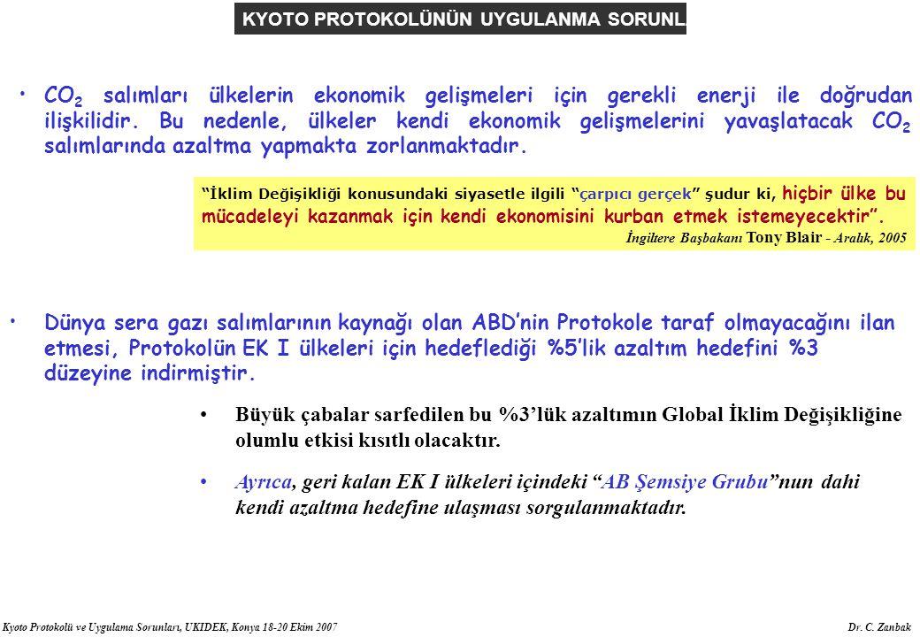 Kyoto Protokolü ve Uygulama Sorunları, UKIDEK, Konya 18-20 Ekim 2007 Dr. C. Zanbak CO 2 salımları ülkelerin ekonomik gelişmeleri için gerekli enerji i