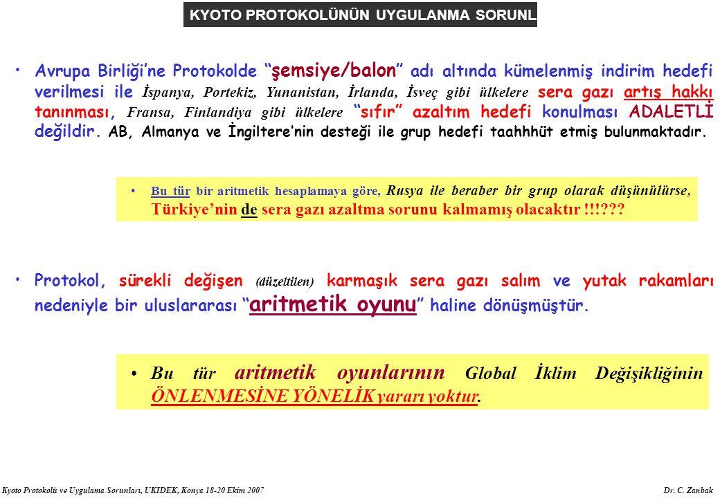 """Kyoto Protokolü ve Uygulama Sorunları, UKIDEK, Konya 18-20 Ekim 2007 Dr. C. Zanbak Avrupa Birliği'ne Protokolde """" şemsiye/balon """" adı altında kümelenm"""