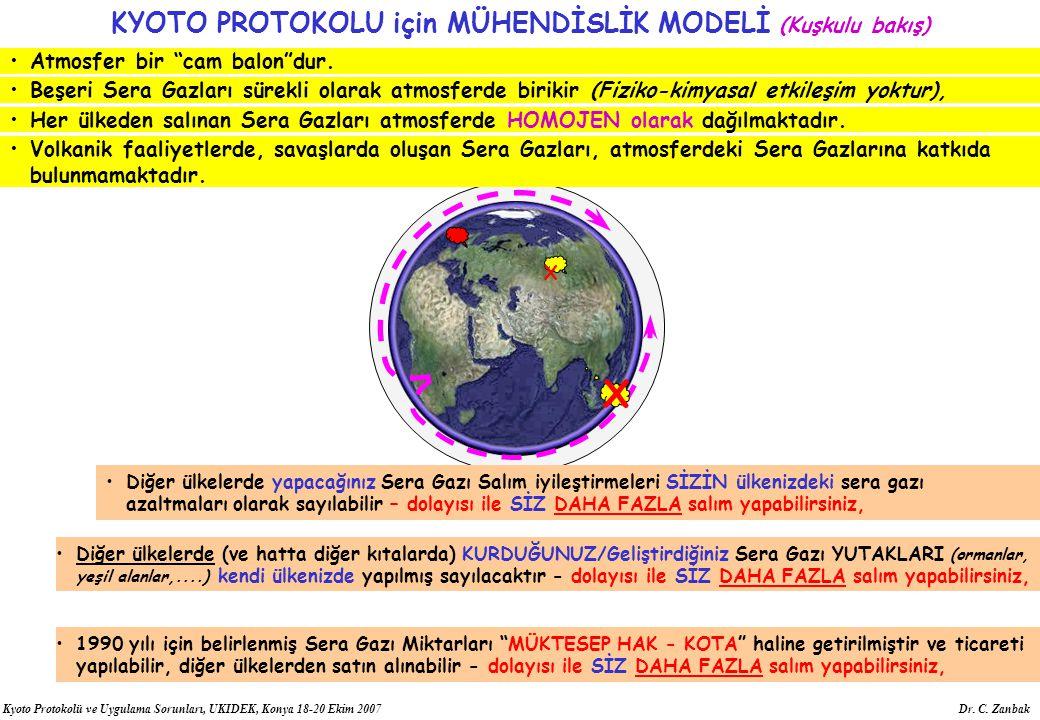 """Kyoto Protokolü ve Uygulama Sorunları, UKIDEK, Konya 18-20 Ekim 2007 Dr. C. Zanbak Atmosfer bir """"cam balon""""dur. Beşeri Sera Gazları sürekli olarak atm"""