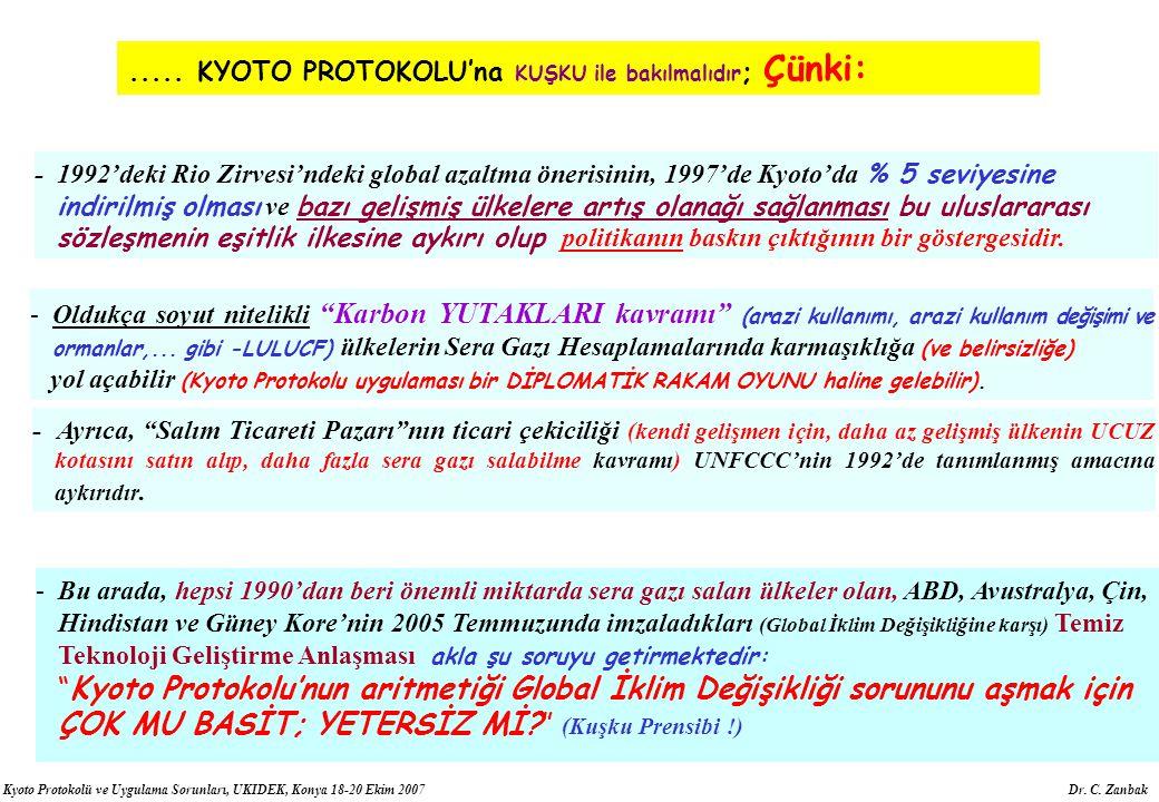 """Kyoto Protokolü ve Uygulama Sorunları, UKIDEK, Konya 18-20 Ekim 2007 Dr. C. Zanbak - Ayrıca, """"Salım Ticareti Pazarı""""nın ticari çekiciliği (kendi geliş"""