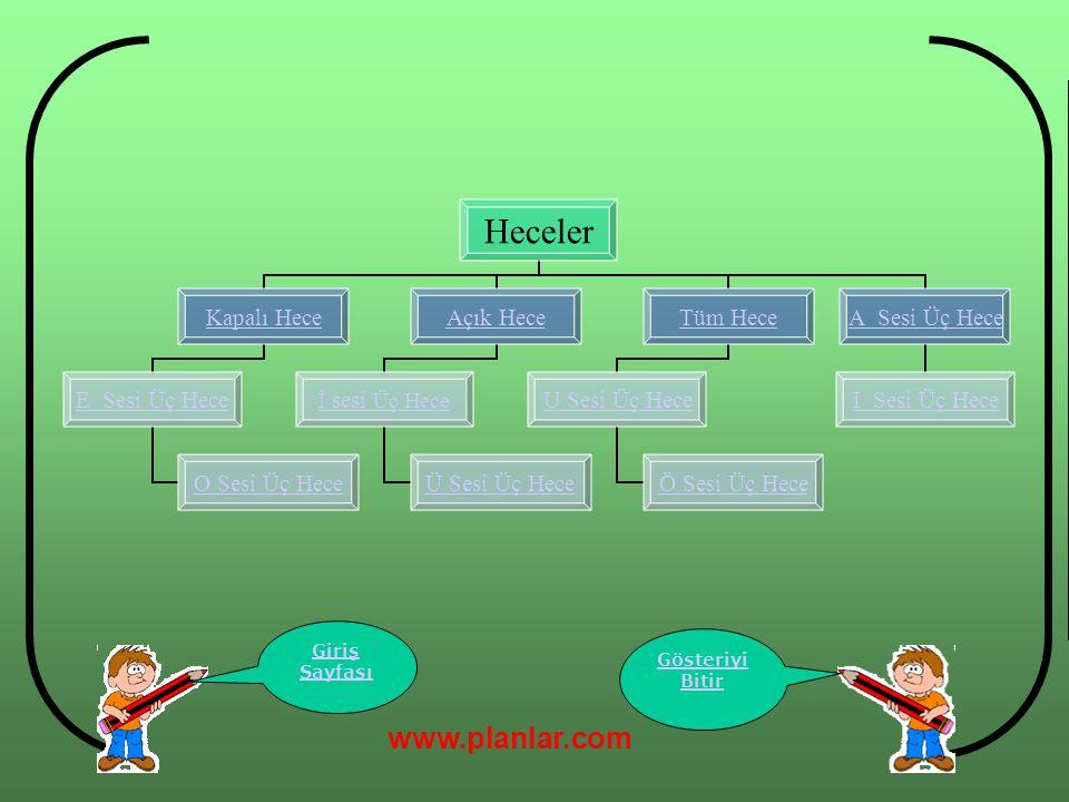 www.planlar.com Giriş Sayfası Gösteriyi Bitir Heceler Kapalı Hece E Sesi Üç Hece O Sesi Üç Hece Açık Hece İ sesi Üç Hece Ü Sesi Üç Hece Tüm Hece U Ses