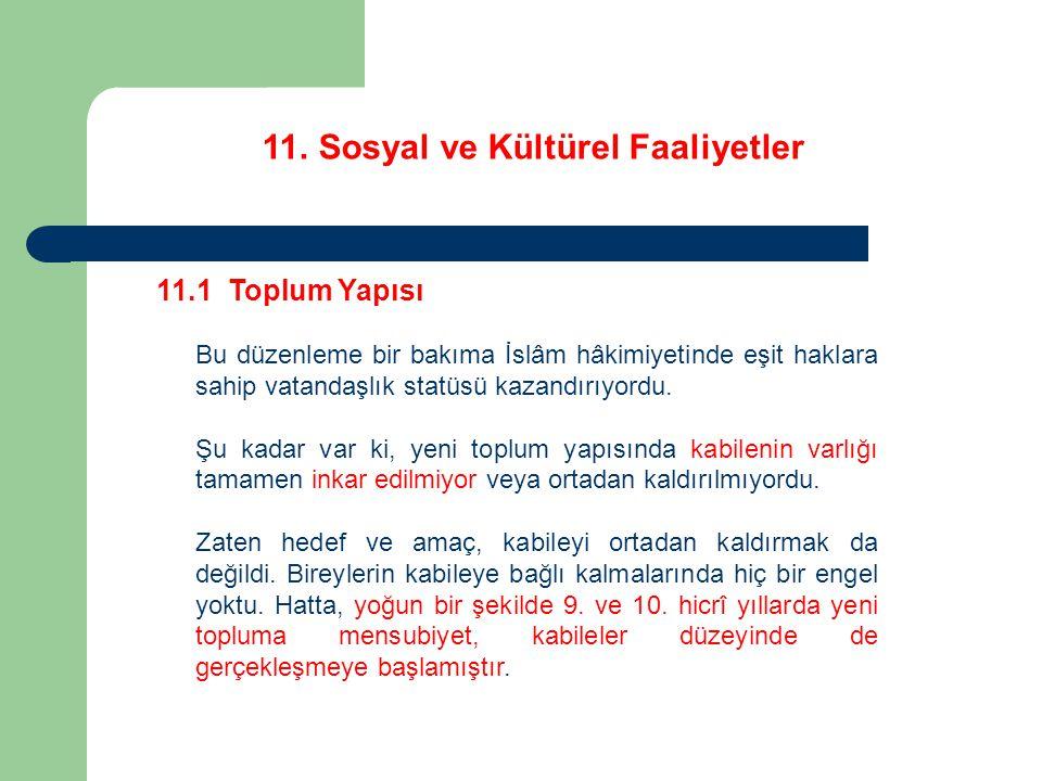 11.Sosyal ve Kültürel Faaliyetler 11.8 Çevre Hz. Peygamber sit alanları da oluşturmuştur.