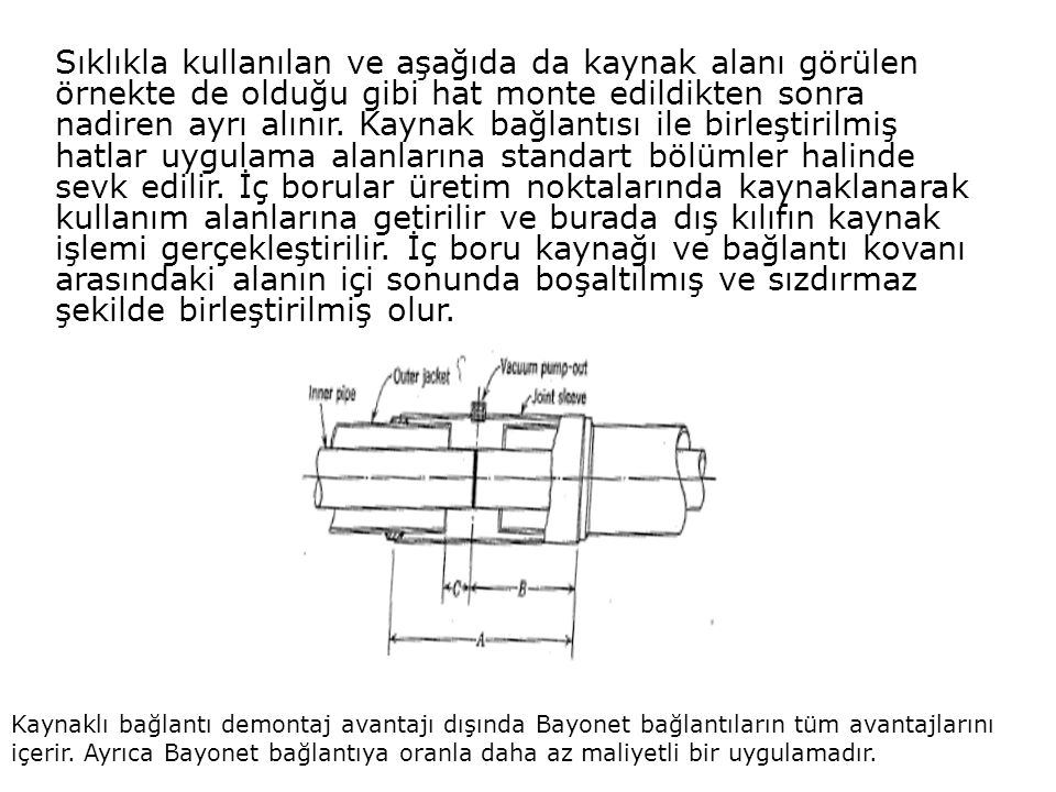 Sıklıkla kullanılan ve aşağıda da kaynak alanı görülen örnekte de olduğu gibi hat monte edildikten sonra nadiren ayrı alınır. Kaynak bağlantısı ile bi