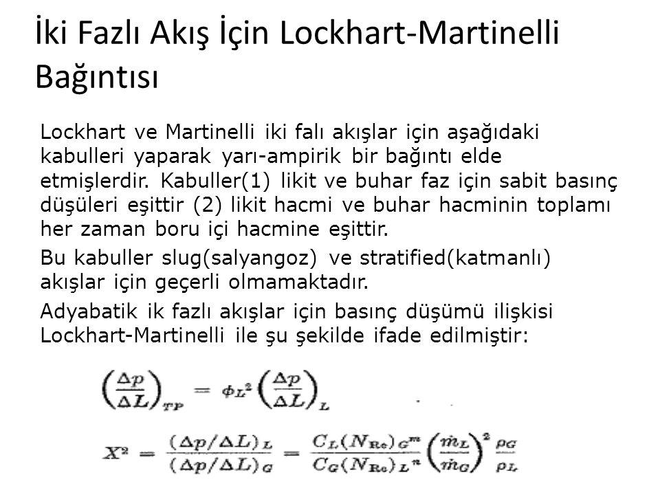 İki Fazlı Akış İçin Lockhart-Martinelli Bağıntısı Lockhart ve Martinelli iki falı akışlar için aşağıdaki kabulleri yaparak yarı-ampirik bir bağıntı el