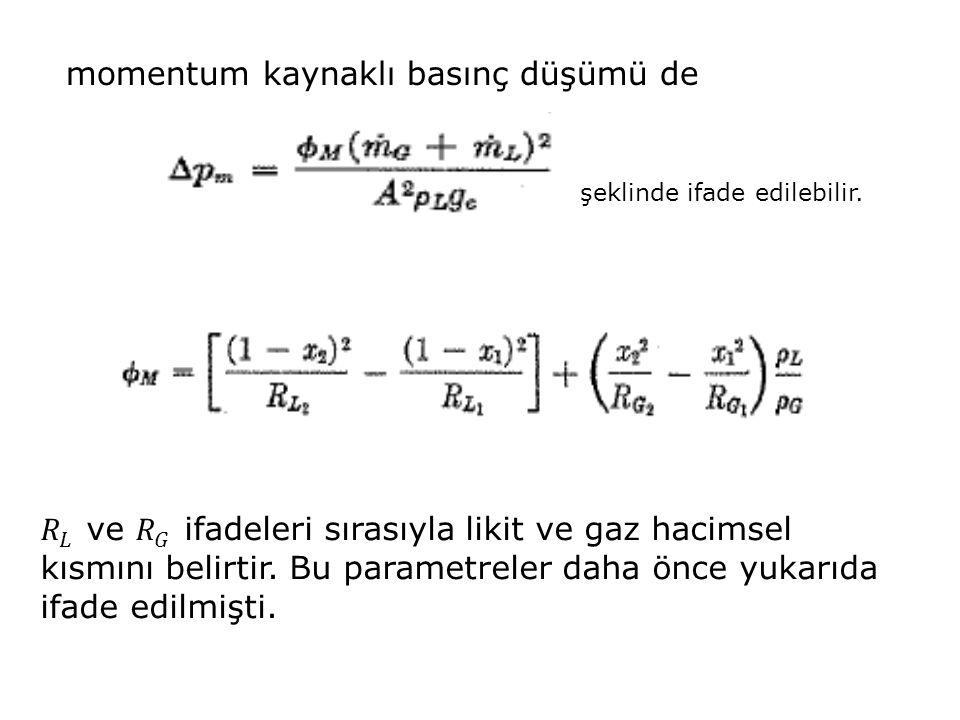 momentum kaynaklı basınç düşümü de şeklinde ifade edilebilir.