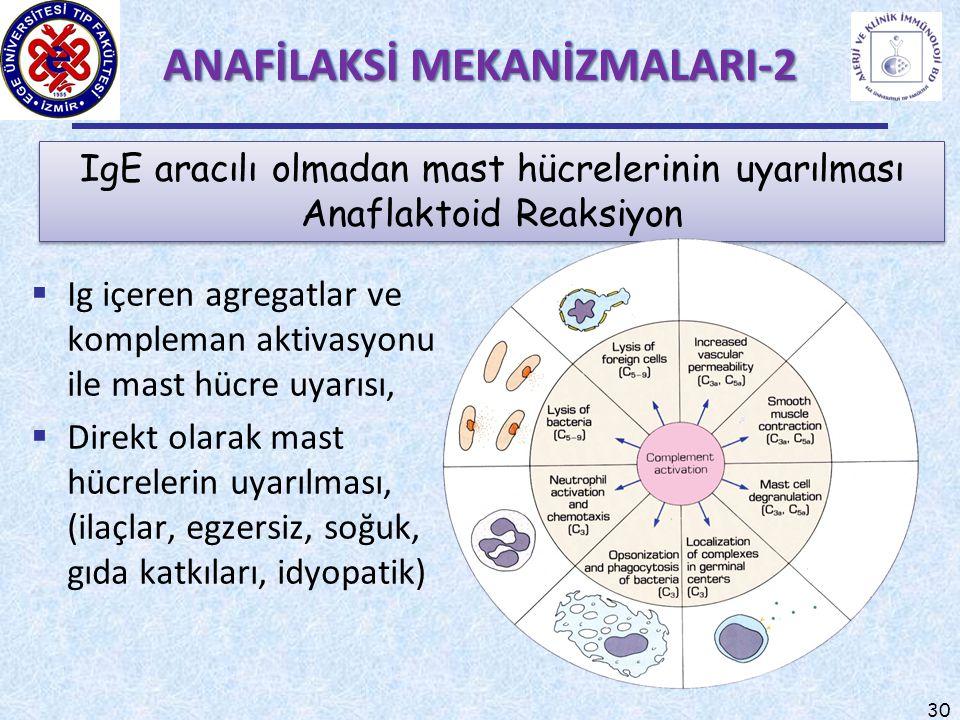 ANAFİLAKSİ MEKANİZMALARI-2  Ig içeren agregatlar ve kompleman aktivasyonu ile mast hücre uyarısı,  Direkt olarak mast hücrelerin uyarılması, (ilaçla