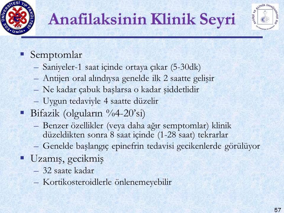57 Anafilaksinin Klinik Seyri  Semptomlar –Saniyeler-1 saat içinde ortaya çıkar (5-30dk) –Antijen oral alındıysa genelde ilk 2 saatte gelişir –Ne kad