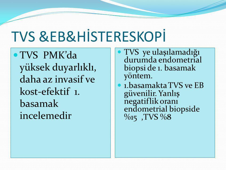 TVS &EB&HİSTERESKOPİ TVS PMK'da yüksek duyarlıklı, daha az invasif ve kost-efektif 1.