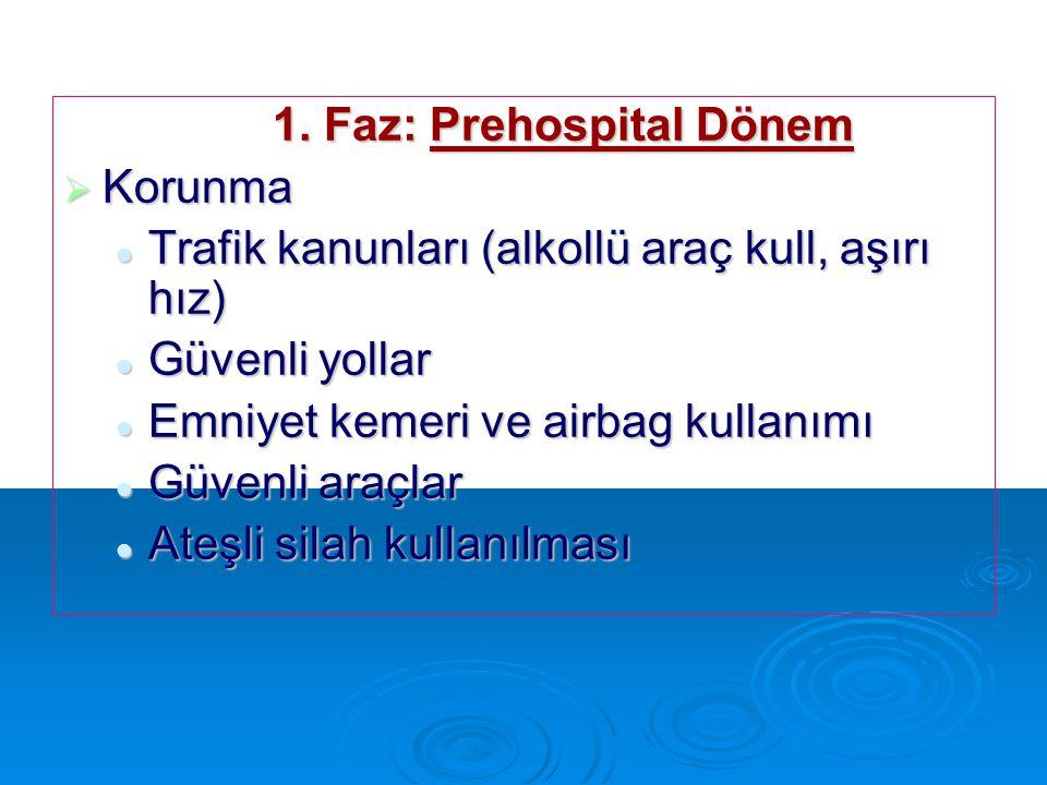 1. Faz: Prehospital Dönem  Korunma Trafik kanunları (alkollü araç kull, aşırı hız) Trafik kanunları (alkollü araç kull, aşırı hız) Güvenli yollar Güv