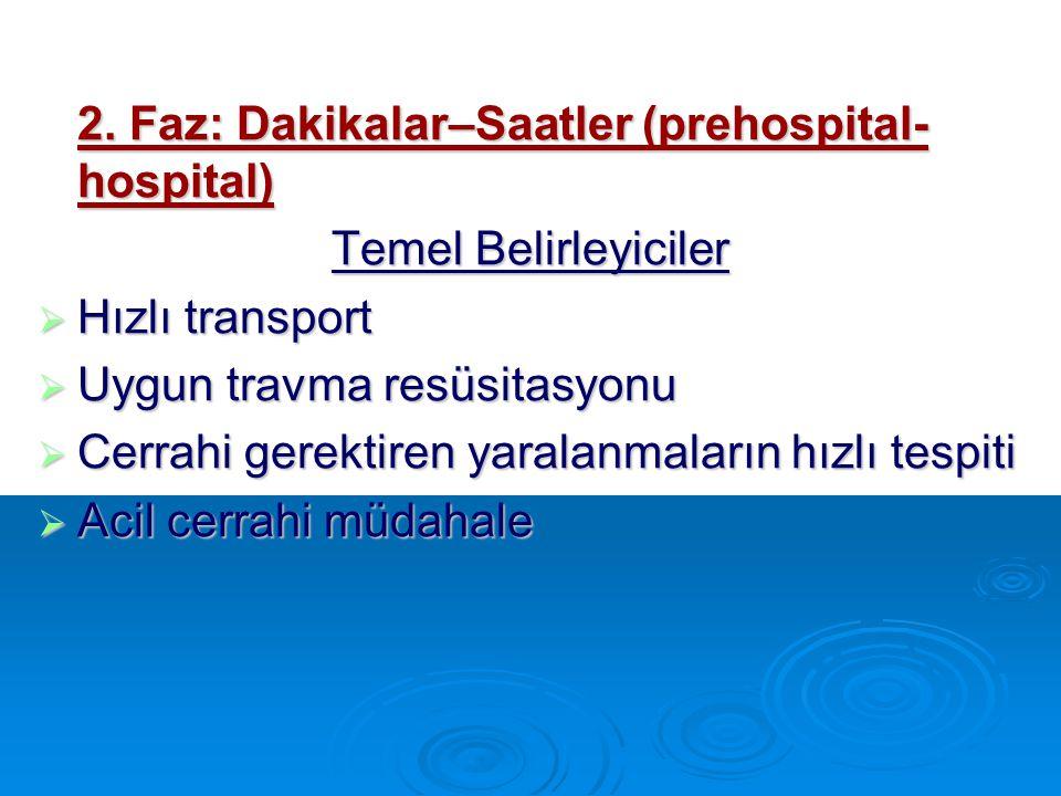 2. Faz: Dakikalar–Saatler (prehospital- hospital) Temel Belirleyiciler  Hızlı transport  Uygun travma resüsitasyonu  Cerrahi gerektiren yaralanmala