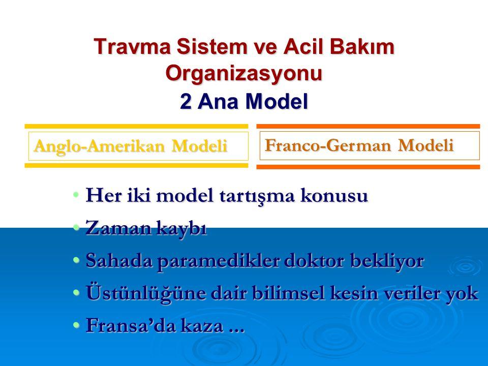 Travma Sistem ve Acil Bakım Organizasyonu 2 Ana Model Anglo-Amerikan Modeli Franco-German Modeli Her iki model tartışma konusu Zaman kaybı Zaman kaybı