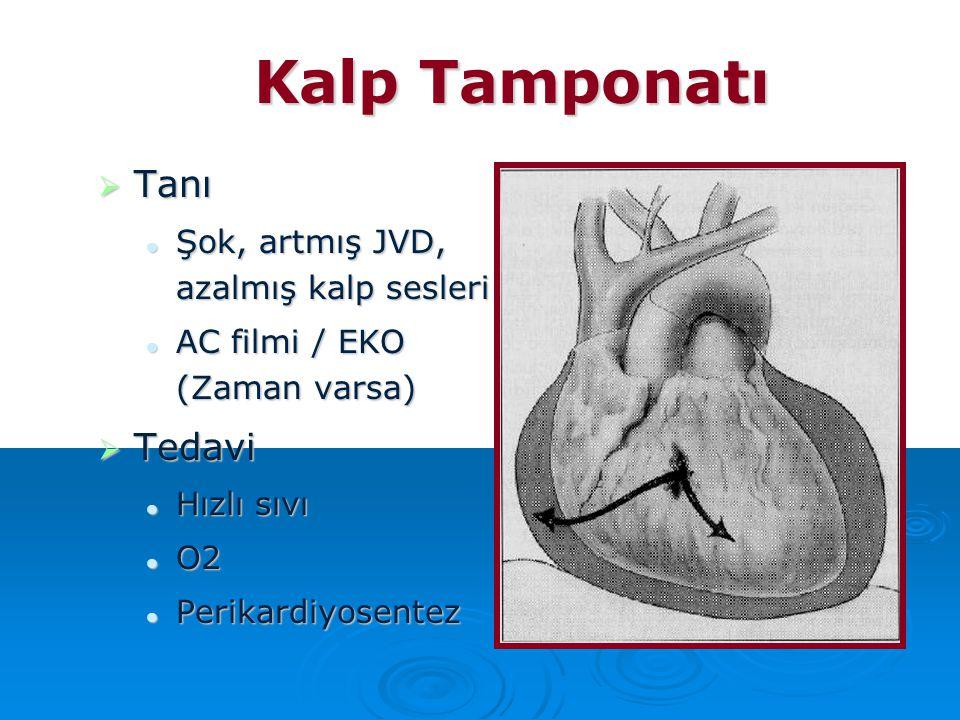 Kalp Tamponatı  Tanı Şok, artmış JVD, azalmış kalp sesleri Şok, artmış JVD, azalmış kalp sesleri AC filmi / EKO (Zaman varsa) AC filmi / EKO (Zaman v