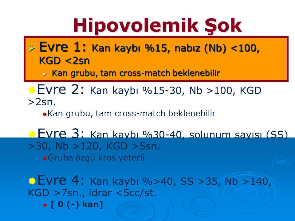 Hipovolemik Şok  Evre 1: Kan kaybı %15, nabız (Nb) <100, KGD <2sn Kan grubu, tam cross-match beklenebilir Kan grubu, tam cross-match beklenebilir  E