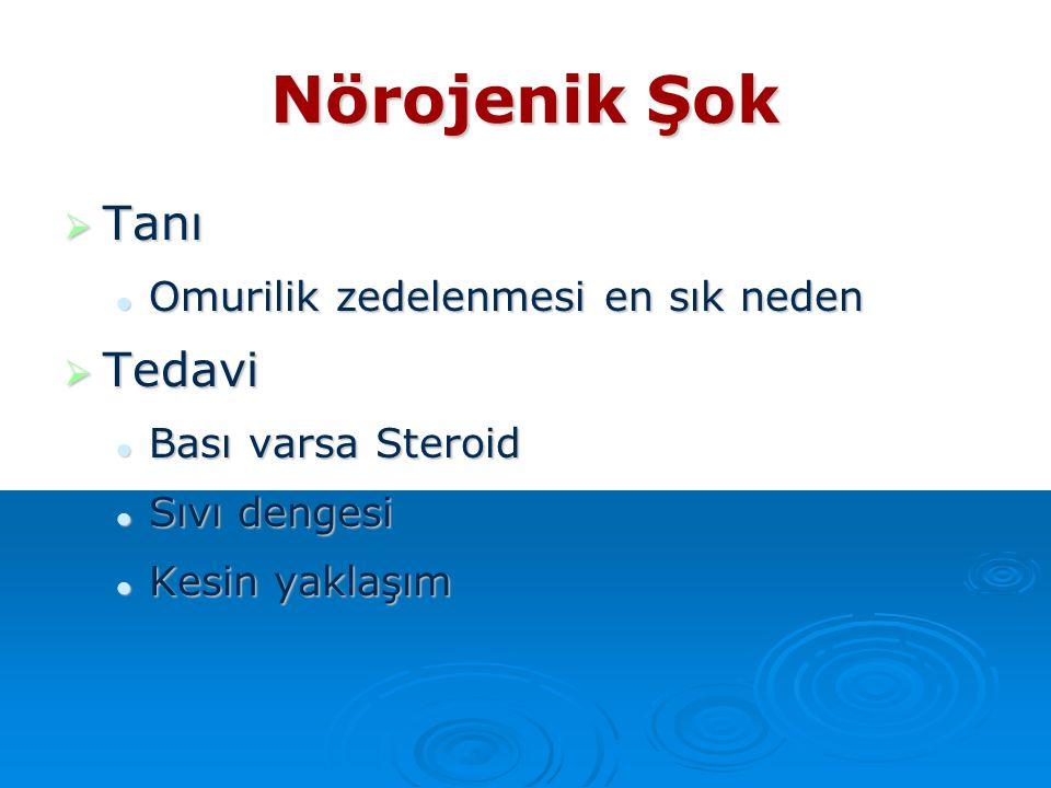 Nörojenik Şok  Tanı Omurilik zedelenmesi en sık neden Omurilik zedelenmesi en sık neden  Tedavi Bası varsa Steroid Bası varsa Steroid Sıvı dengesi S