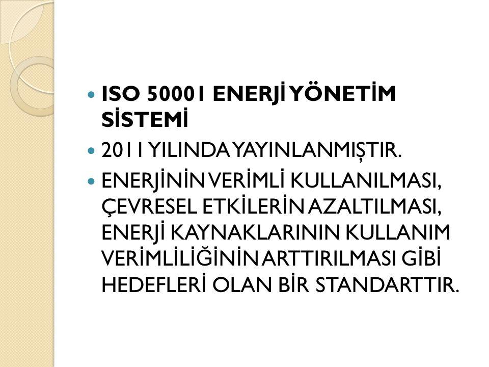 ISO 50001 ENERJ İ YÖNET İ M S İ STEM İ 2011 YILINDA YAYINLANMIŞTIR. ENERJ İ N İ N VER İ ML İ KULLANILMASI, ÇEVRESEL ETK İ LER İ N AZALTILMASI, ENERJ İ