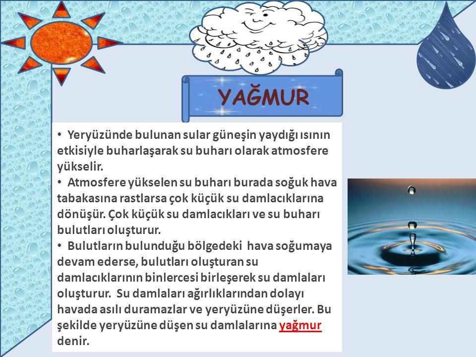 YAĞMUR Yeryüzünde bulunan sular güneşin yaydığı ısının etkisiyle buharlaşarak su buharı olarak atmosfere yükselir.
