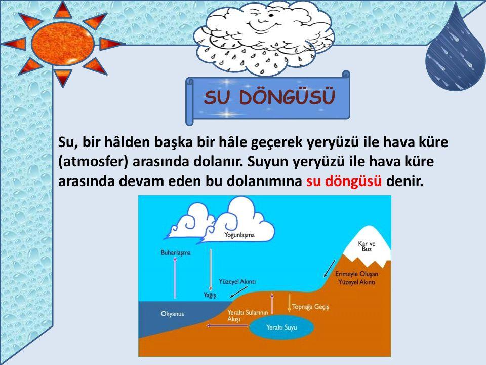 Su, bir hâlden başka bir hâle geçerek yeryüzü ile hava küre (atmosfer) arasında dolanır.
