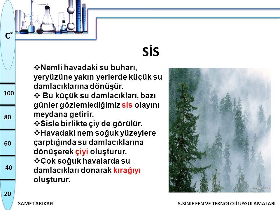 20 40 60 80 100 SAMET ARIKAN5.SINIF FEN VE TEKNOLOJİ UYGULAMALARI C˚ SİS  Nemli havadaki su buharı, yeryüzüne yakın yerlerde küçük su damlacıklarına