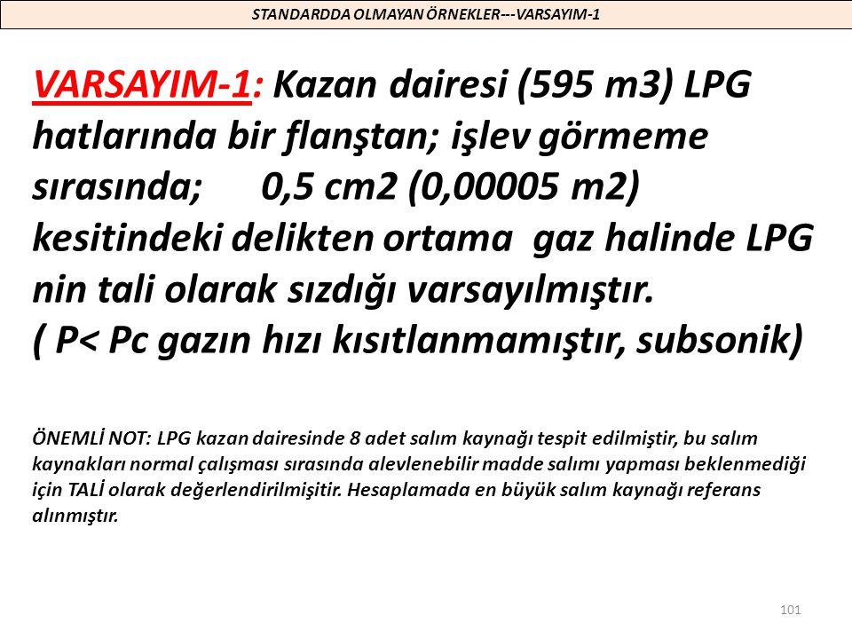 101 STANDARDDA OLMAYAN ÖRNEKLER---VARSAYIM-1 VARSAYIM-1: Kazan dairesi (595 m3) LPG hatlarında bir flanştan; işlev görmeme sırasında; 0,5 cm2 (0,00005
