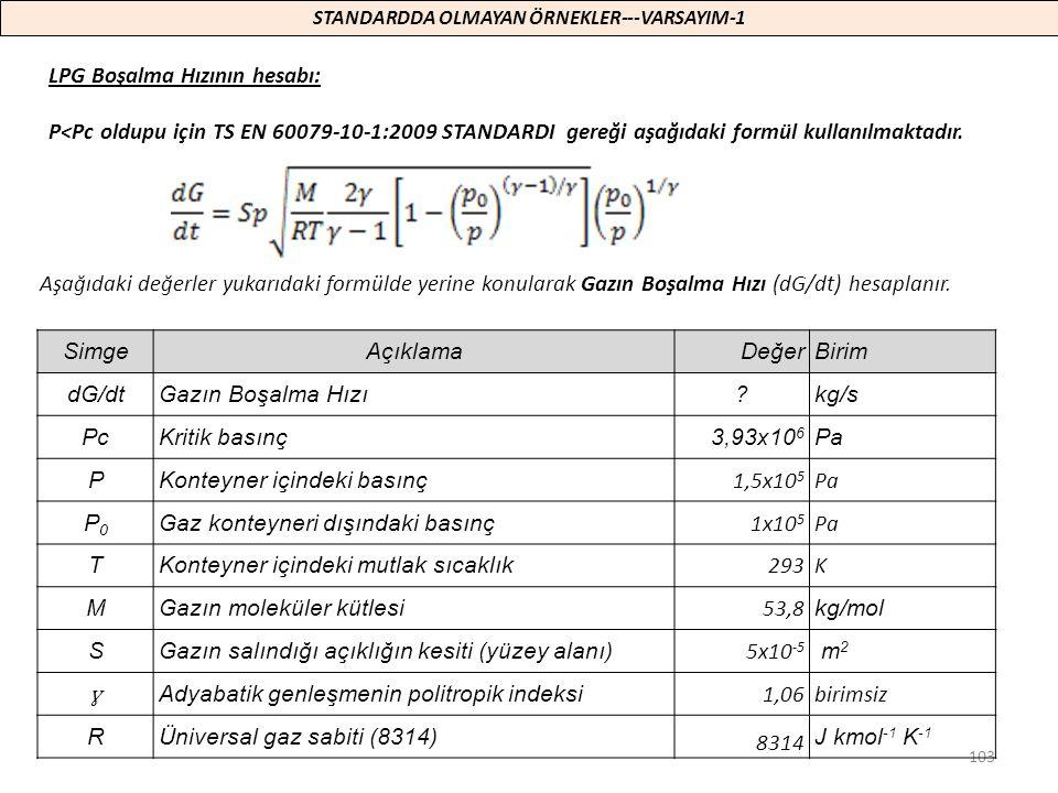103 LPG Boşalma Hızının hesabı: P<Pc oldupu için TS EN 60079-10-1:2009 STANDARDI gereği aşağıdaki formül kullanılmaktadır. SimgeAçıklamaDeğerBirim dG/
