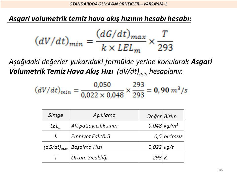 105 SimgeAçıklama DeğerBirim LEL m Alt patlayıcılık sınırı0,048kg/m 3 kEmniyet Faktörü0,5birimsiz (dG/dt) max Boşalma Hızı0,022kg/s TOrtam Sıcaklığı29