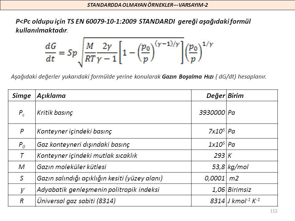 112 SimgeAçıklamaDeğerBirim PcPc Kritik basınç3930000Pa PKonteyner içindeki basınç7x10 5 Pa P0P0 Gaz konteyneri dışındaki basınç1x10 5 Pa TKonteyner i