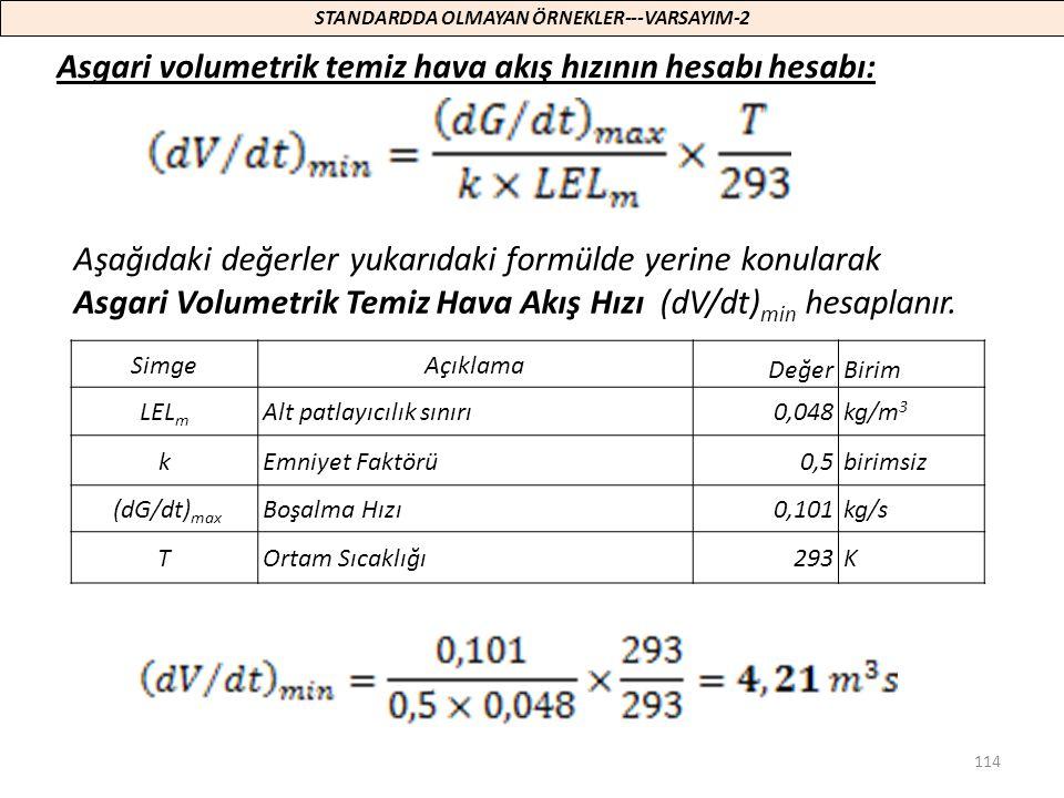 114 SimgeAçıklama DeğerBirim LEL m Alt patlayıcılık sınırı0,048kg/m 3 kEmniyet Faktörü0,5birimsiz (dG/dt) max Boşalma Hızı0,101kg/s TOrtam Sıcaklığı29