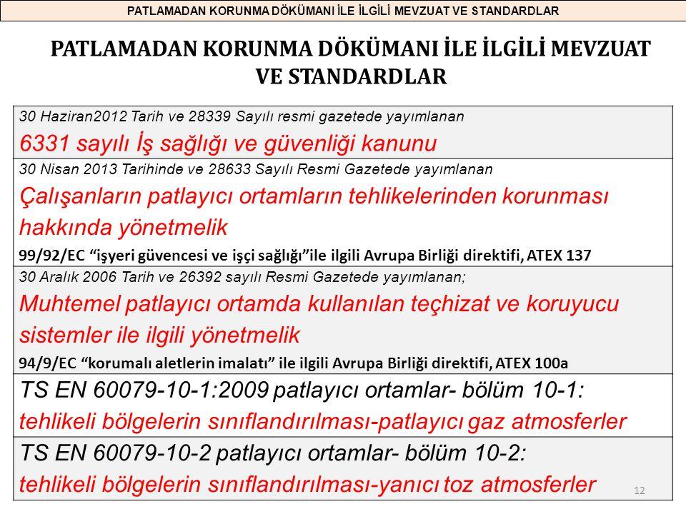 30 Haziran2012 Tarih ve 28339 Sayılı resmi gazetede yayımlanan 6331 sayılı İş sağlığı ve güvenliği kanunu 30 Nisan 2013 Tarihinde ve 28633 Sayılı Resm